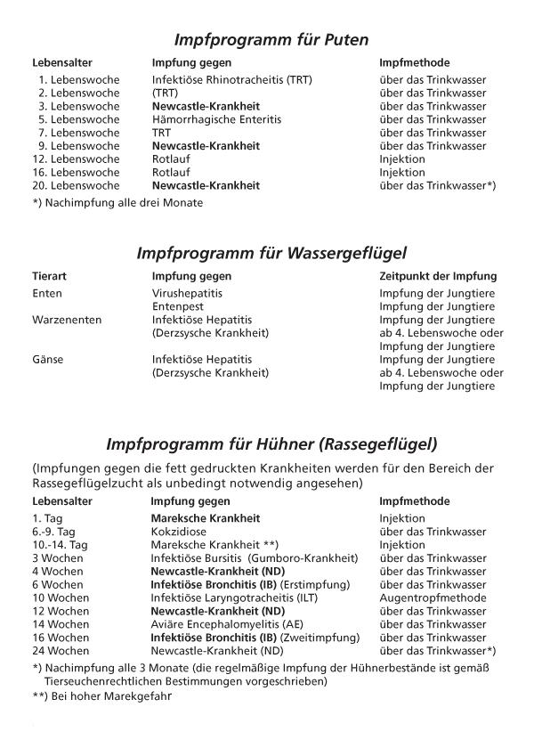 Impfprogramm_Gefluegel